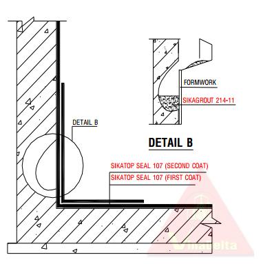 Quy trình chống thấm phía trong tường