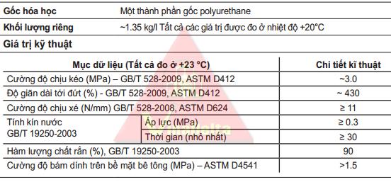 Thông số kỹ thuật Sikalastic 632